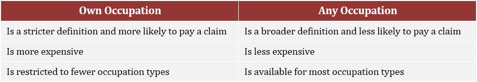 TPD-Insurance-Definitions-Comparison